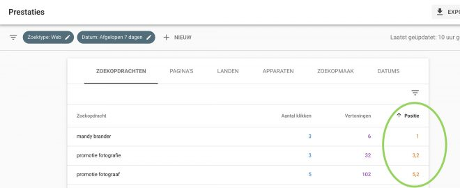 Prestatie in Google Search Console voor promotie pagina's