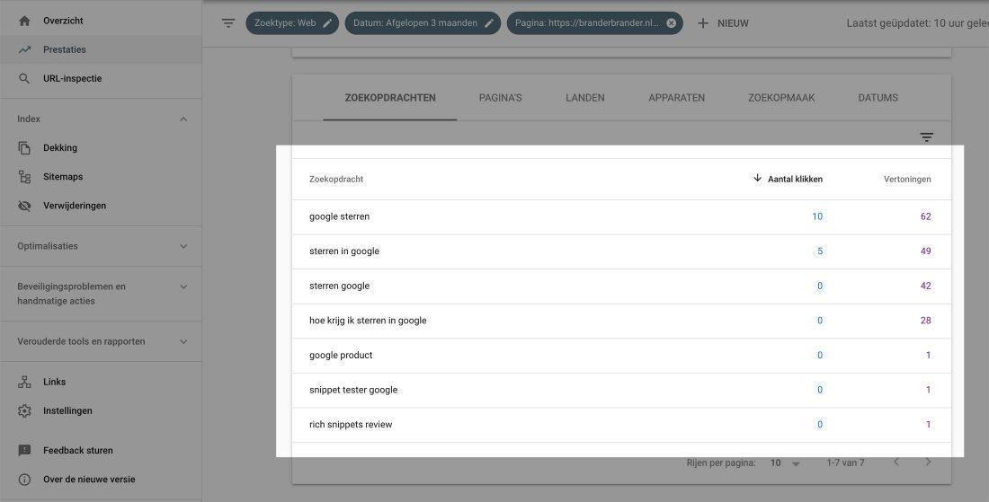 Vertoningen en aantal klikken bekijken per zoekopdracht in Search Console